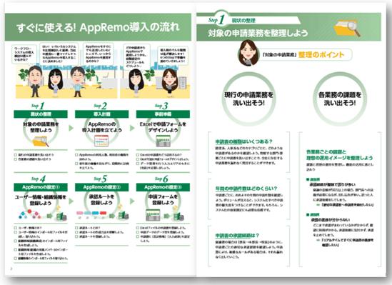 AppRemo導入ガイド中身-1