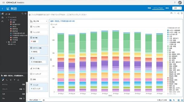 Autonomous Data Warehouse と Analytics Cloudで行うデータ分析について~分析環境の構築・基本的な分析編~ 18