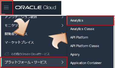 Oracle Analytics Cloud 起動停止の自動化 ~PaaS Service Manager CLI によるスケジューリング編~02