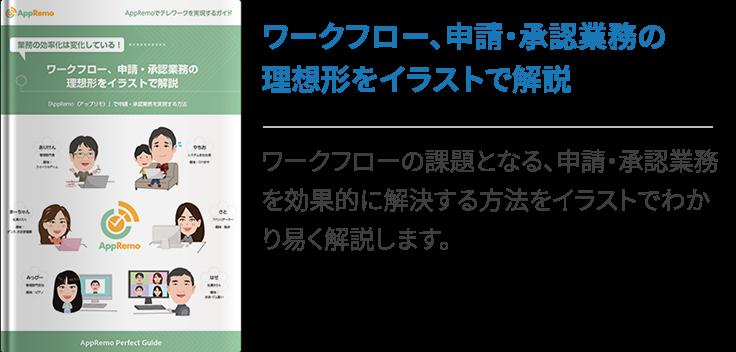 ワークフロー、申請・承認業務の理想形をイラストで解説