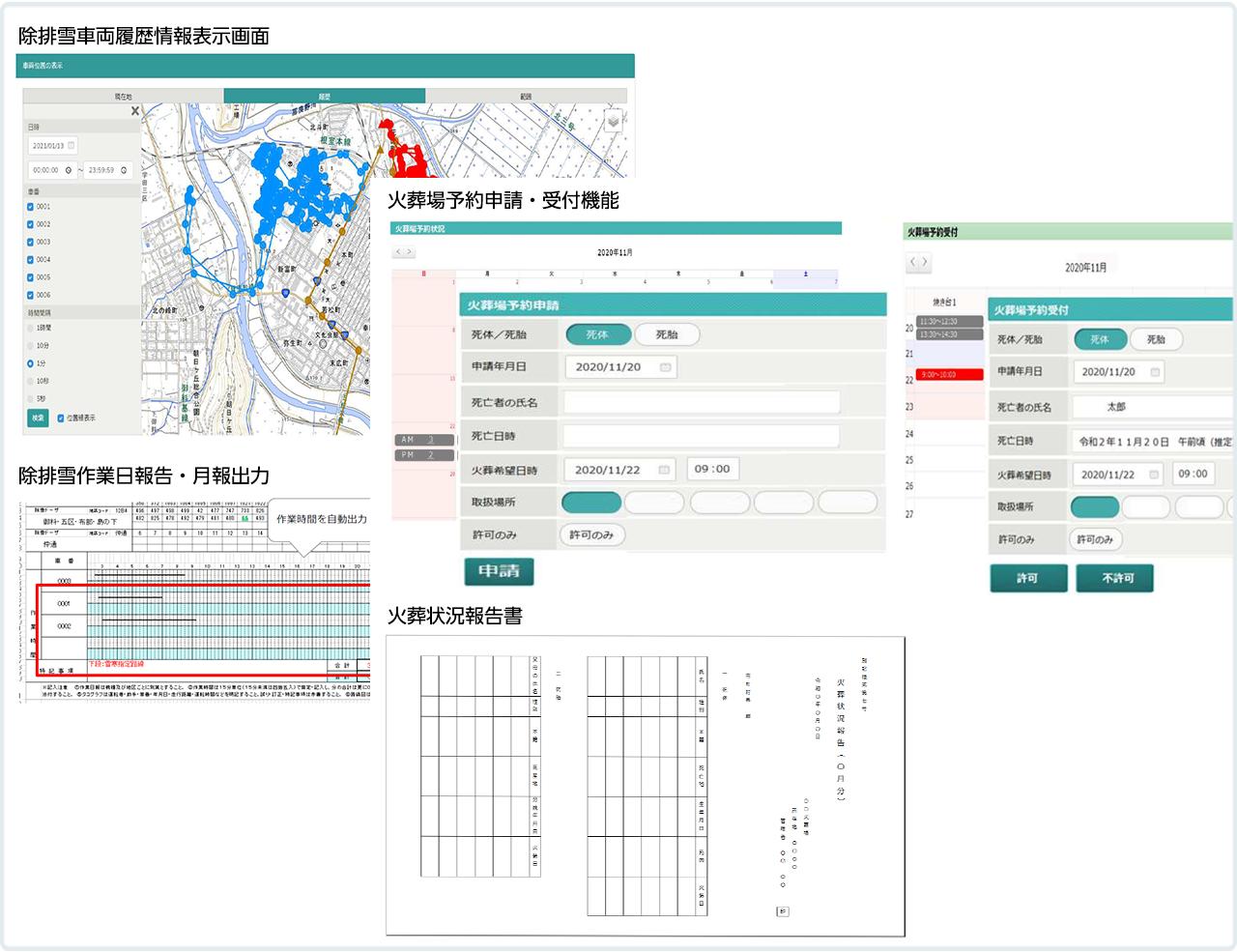地方自治体向けデータ活用
