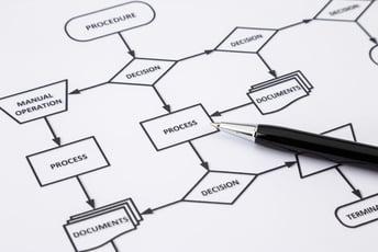 ワークフローの書き方。基本の作成手順とポイント、注意点も解説