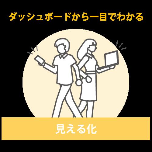 ダッシュボードから⼀⽬でわかる コミュニケーション活性化状況